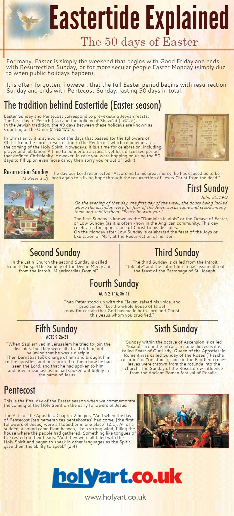 Eastertide Explained - The 50 days of Easter