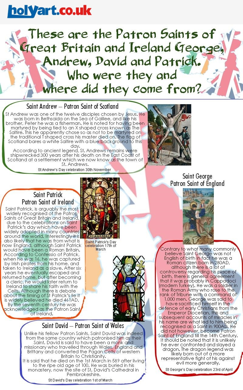 The history of the patron saints of Great Britain and Ireland